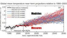 modéles climatiques
